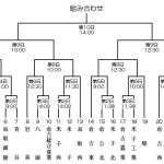 [高校野球]その数は?日本一参加校が少ない県は鳥取。どらやきドラマチックパーク米子市民球場で予選が行われます。
